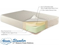 Atlantic Furniture Contura Memory Foam Mattresses